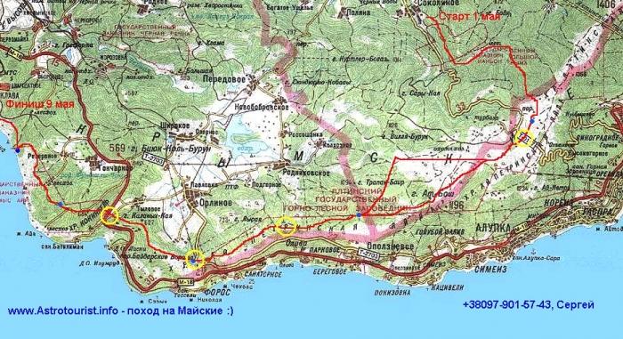 Схема майского похода - 2010