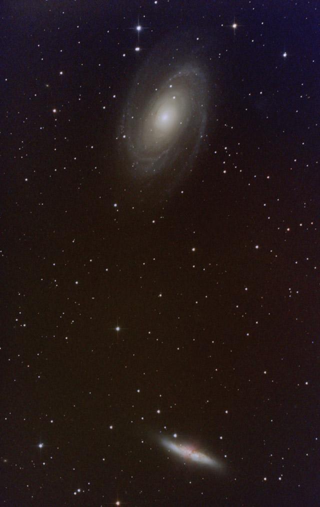 М81 и М82